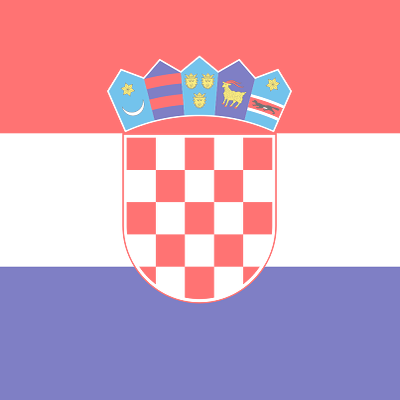 SupportCroatia