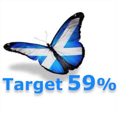 Target 59%