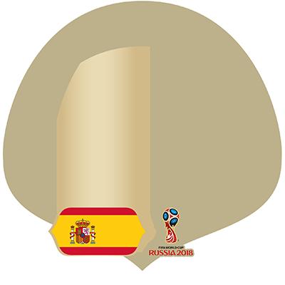 Spain - WorldCup 2018 SG