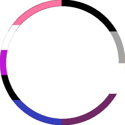 Asexual Genderfluid